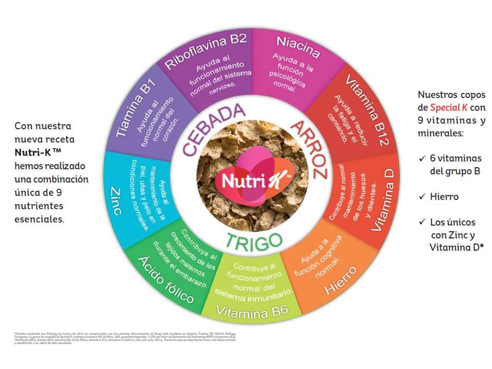 7 alimentos que necesitas para acelerar el crecimiento del - Alimentos para el crecimiento ...